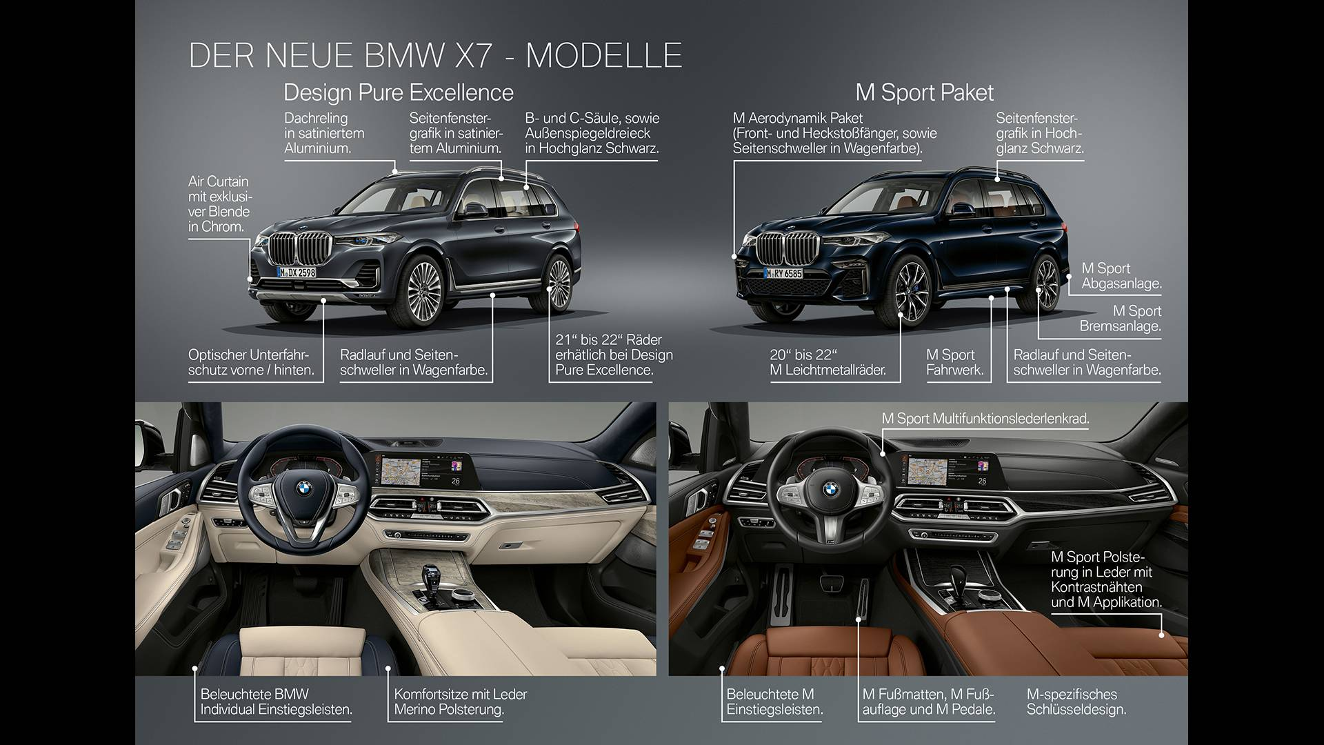 X7 M Sport And M50d First Look