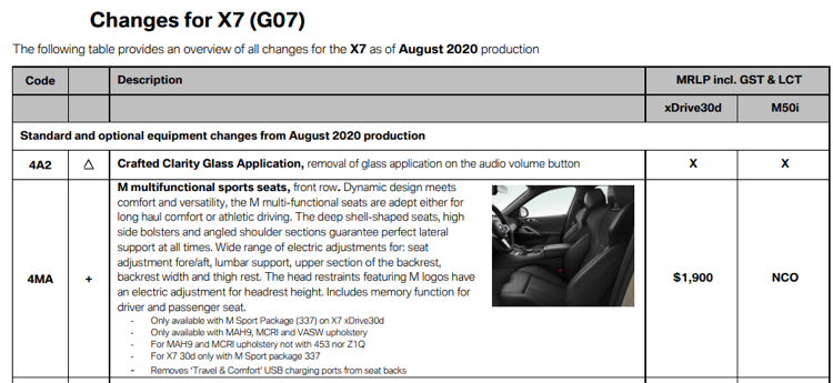 2021 X7 Updates Are Here List Of Changes Page 2 Xbimmers X7